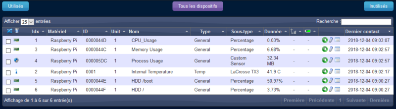 Domoticz 4.9700 - Liste des Dispositifs