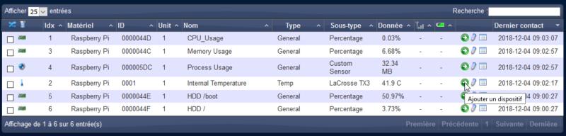 Domoticz 4.9700 - Liste des Dispositifs - Raspberry Température