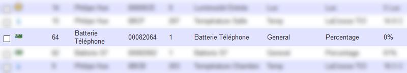 Domoticz 4.10311 - Batterie Téléphone - Dispositifs